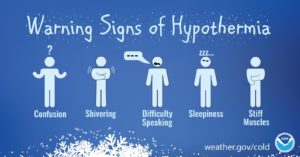 warning signs of hypothermia: confusion, shivering, difficulty speaking, sleepiness, stiff muscles. more info at http://www.weather.gov/cold