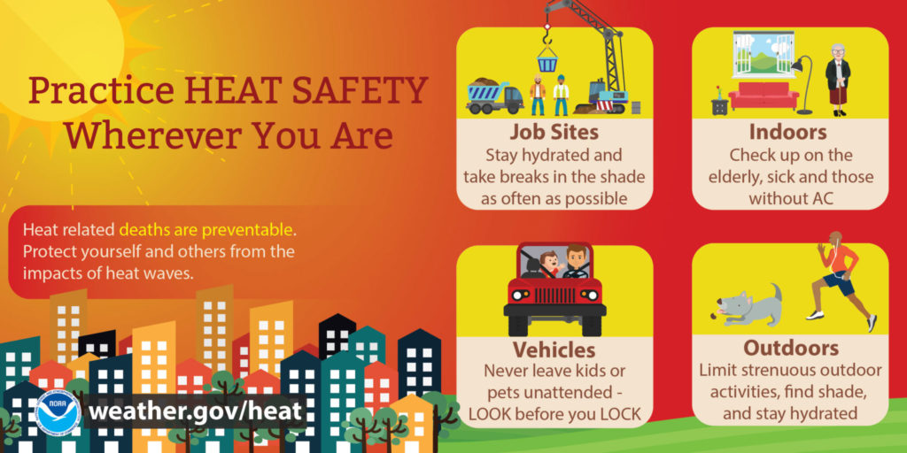 Practice heat safety wherever you are. Heat related deaths are preventable. Protect yourself and others from the impacts of heat waves. On job sites stay hydrated and take breaks in the shade as often as possible. Never leave kids or pets unattended in vehicles and be sure you look before you lock. Indoors check up on elderly, sick, and those without air conditioning. Outdoors limit strenuous outdoor activities, find shade, and stay hydrated.